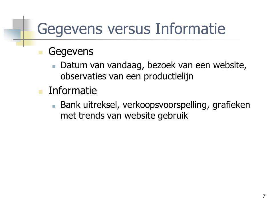 Gegevens versus Informatie