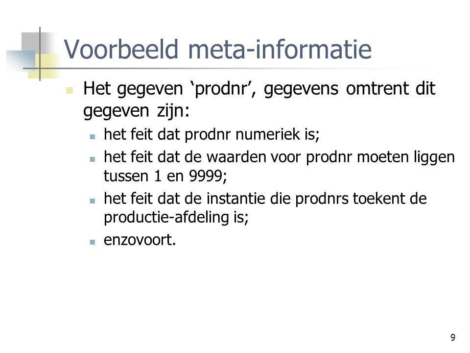 Voorbeeld meta-informatie
