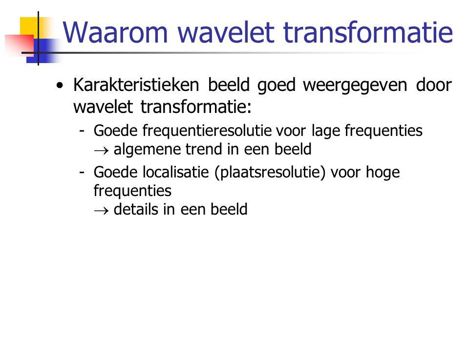 Waarom wavelet transformatie