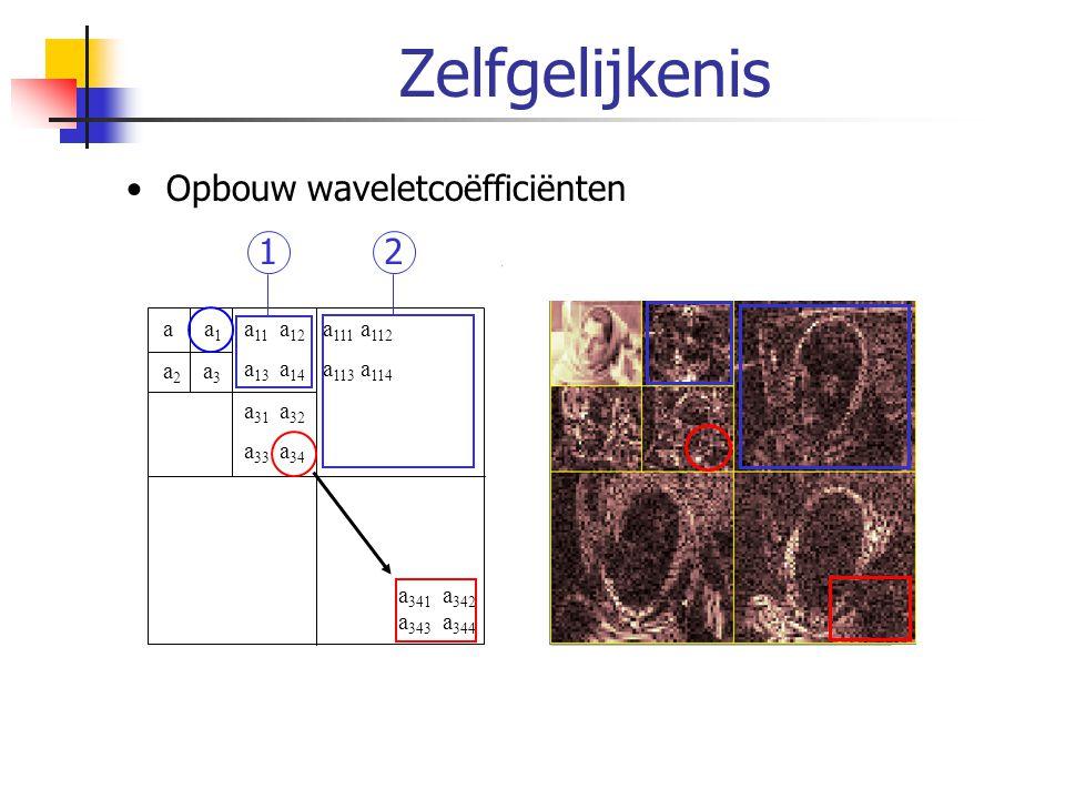 Zelfgelijkenis Opbouw waveletcoëfficiënten 1 2 a a1 a11 a12 a111 a112