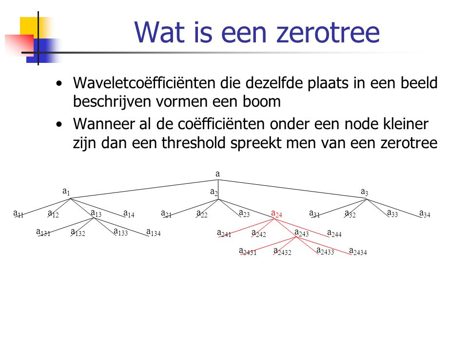 Wat is een zerotree Waveletcoëfficiënten die dezelfde plaats in een beeld beschrijven vormen een boom.