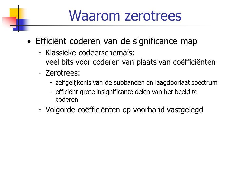 Waarom zerotrees Efficiënt coderen van de significance map