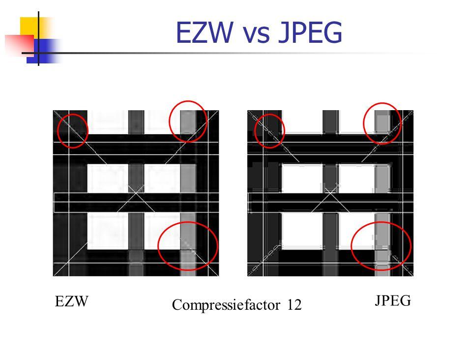 EZW vs JPEG EZW JPEG Compressiefactor 12