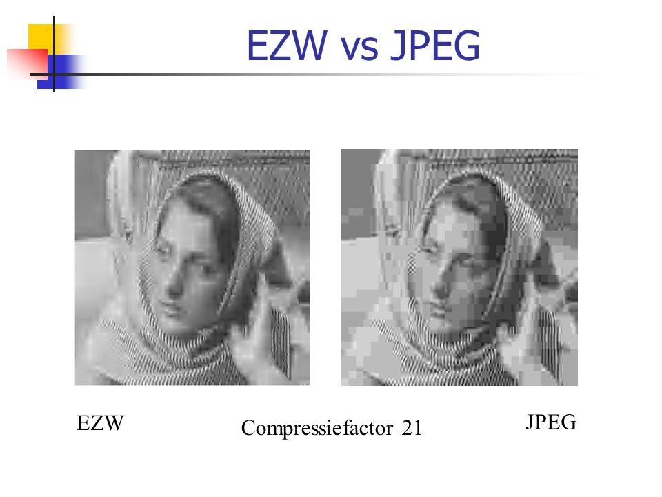 EZW vs JPEG EZW JPEG Compressiefactor 21