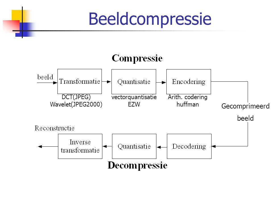 Beeldcompressie Gecomprimeerd beeld DCT(JPEG) Wavelet(JPEG2000)
