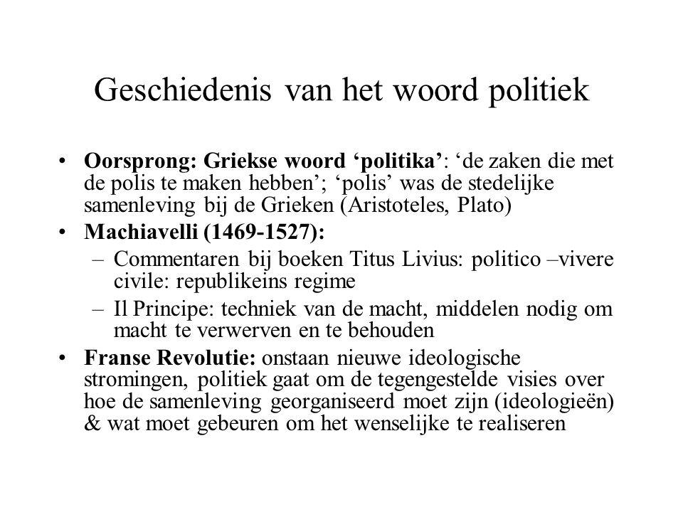 Geschiedenis van het woord politiek