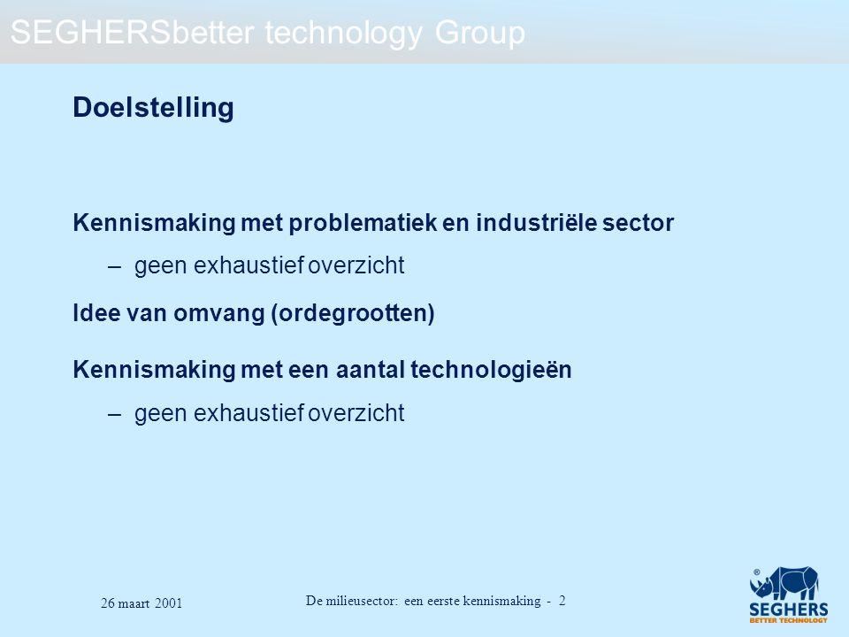 Doelstelling Kennismaking met problematiek en industriële sector