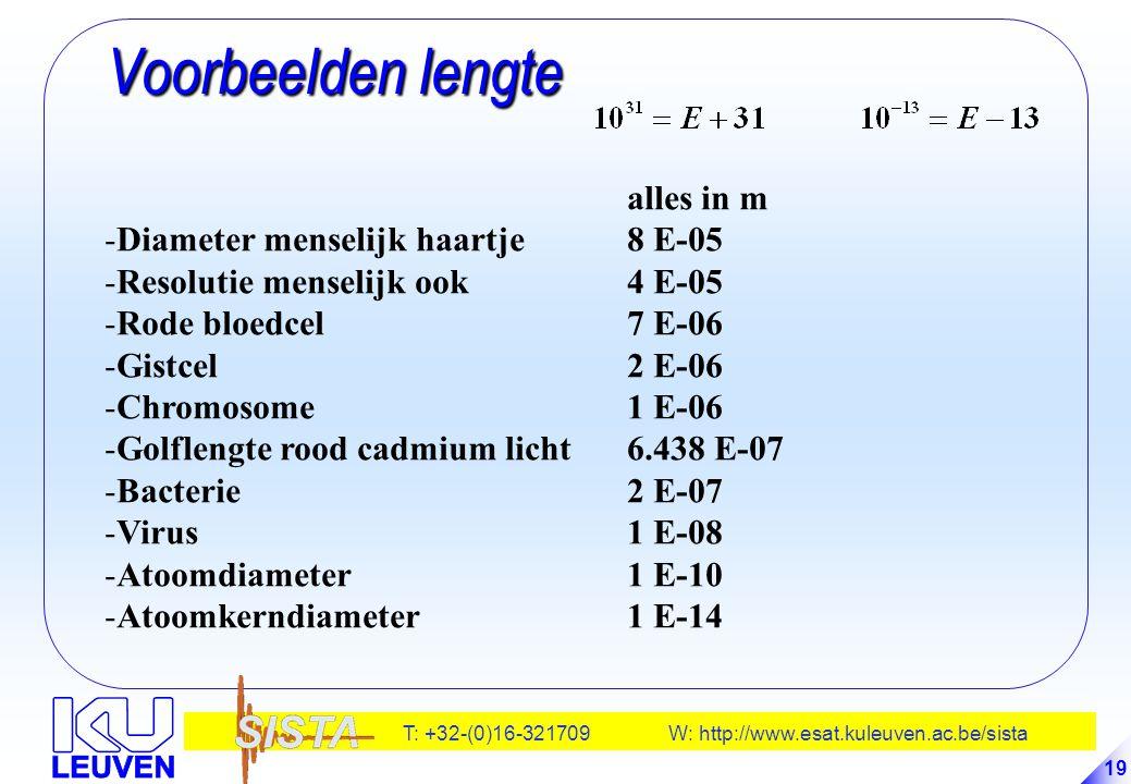 Voorbeelden lengte alles in m Diameter menselijk haartje 8 E-05