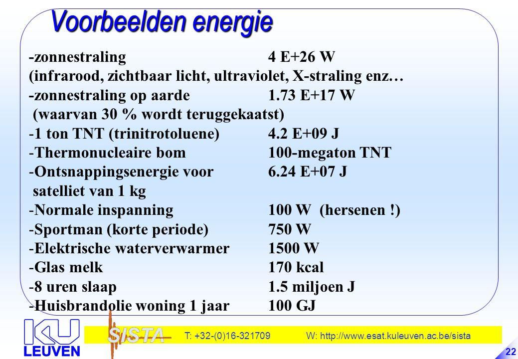 Voorbeelden energie -zonnestraling 4 E+26 W
