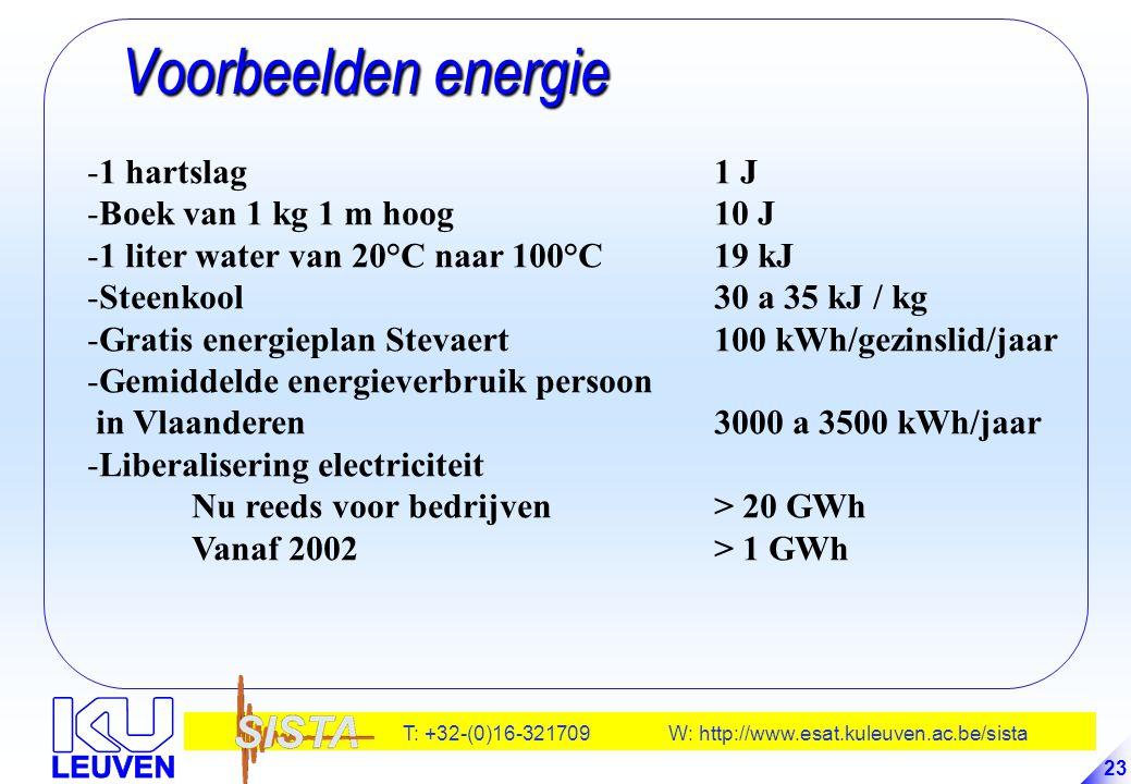 Voorbeelden energie 1 hartslag 1 J Boek van 1 kg 1 m hoog 10 J