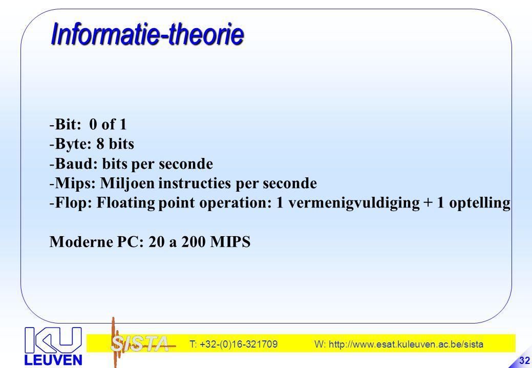 Informatie-theorie Bit: 0 of 1 Byte: 8 bits Baud: bits per seconde