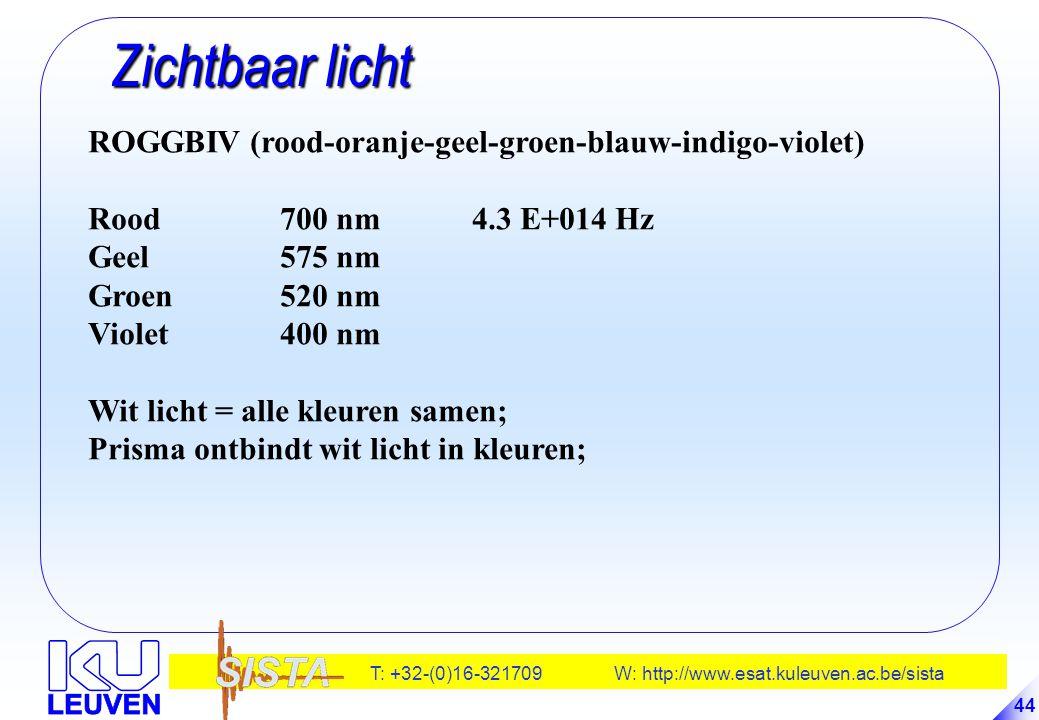 Zichtbaar licht ROGGBIV (rood-oranje-geel-groen-blauw-indigo-violet)