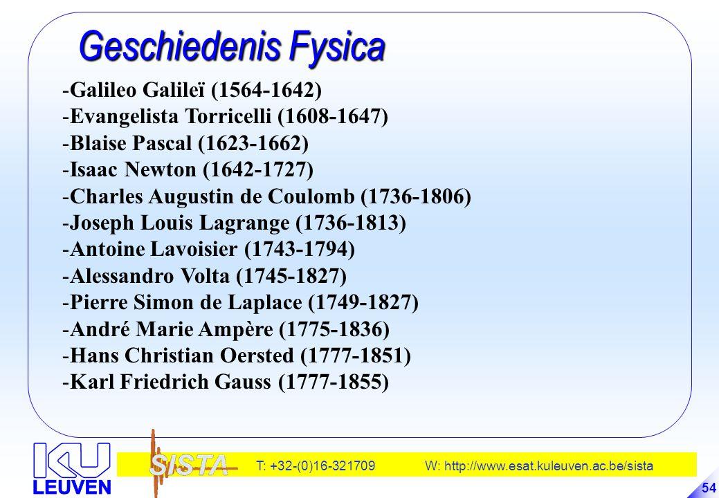 Geschiedenis Fysica Galileo Galileï (1564-1642)