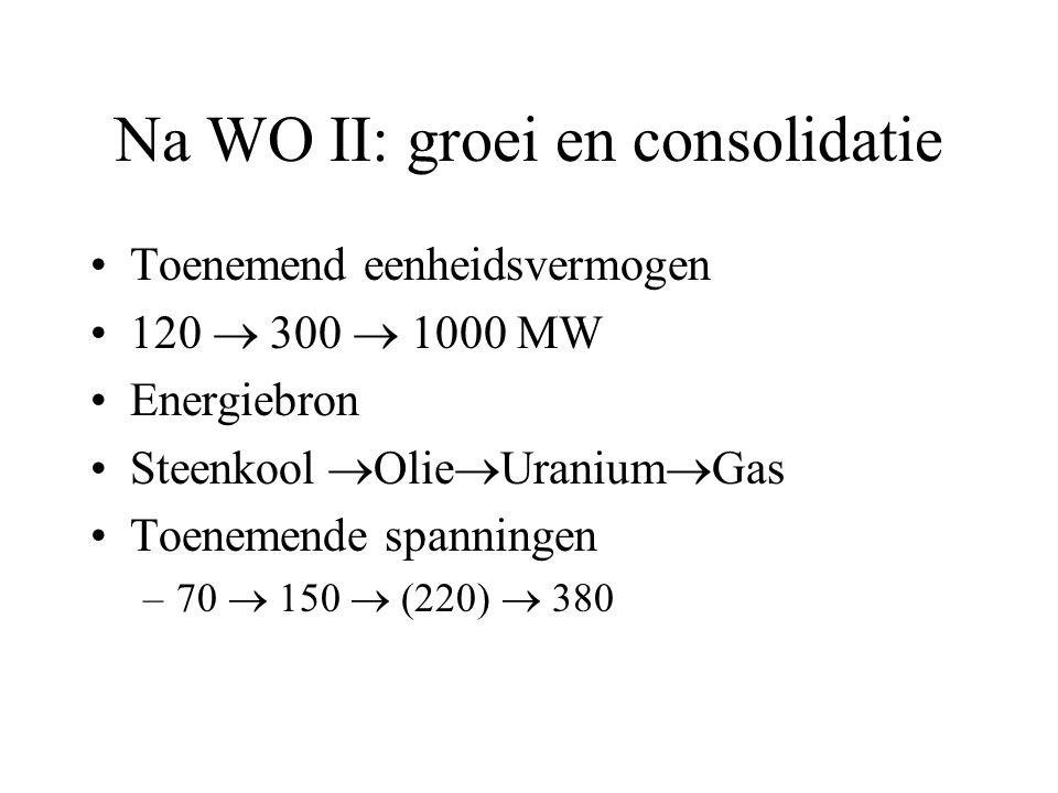 Na WO II: groei en consolidatie