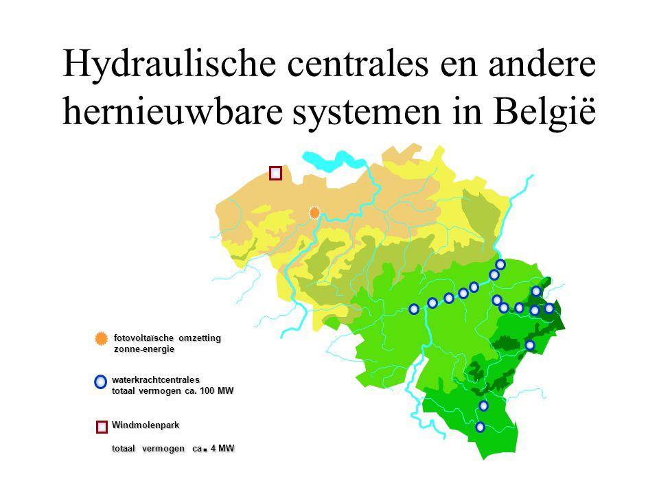 Hydraulische centrales en andere hernieuwbare systemen in België