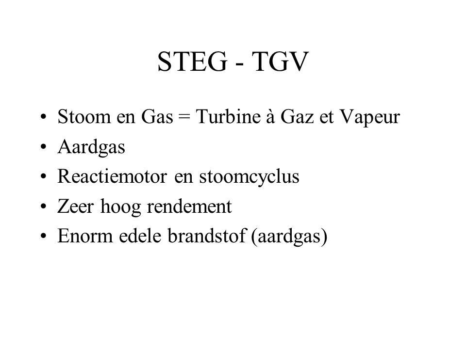 STEG - TGV Stoom en Gas = Turbine à Gaz et Vapeur Aardgas