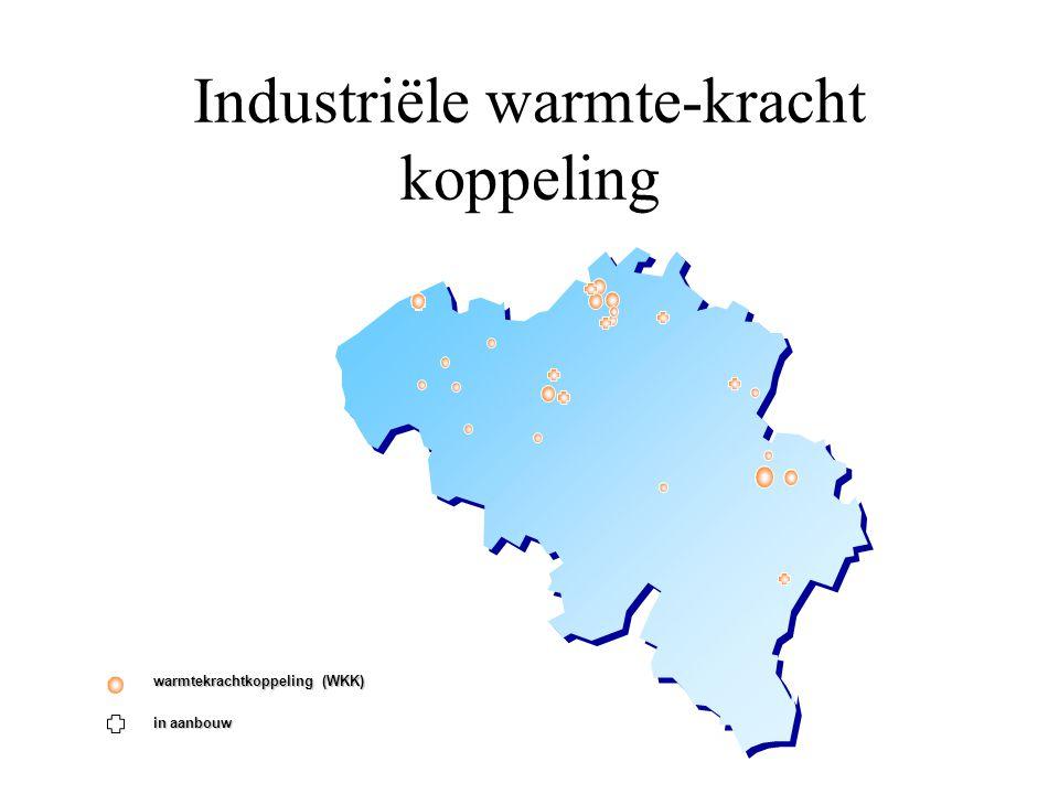 Industriële warmte-kracht koppeling