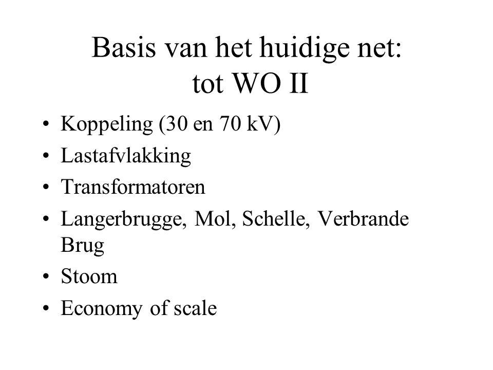 Basis van het huidige net: tot WO II