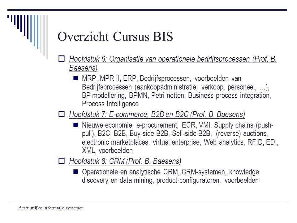 Overzicht Cursus BIS Hoofdstuk 6: Organisatie van operationele bedrijfsprocessen (Prof. B. Baesens)