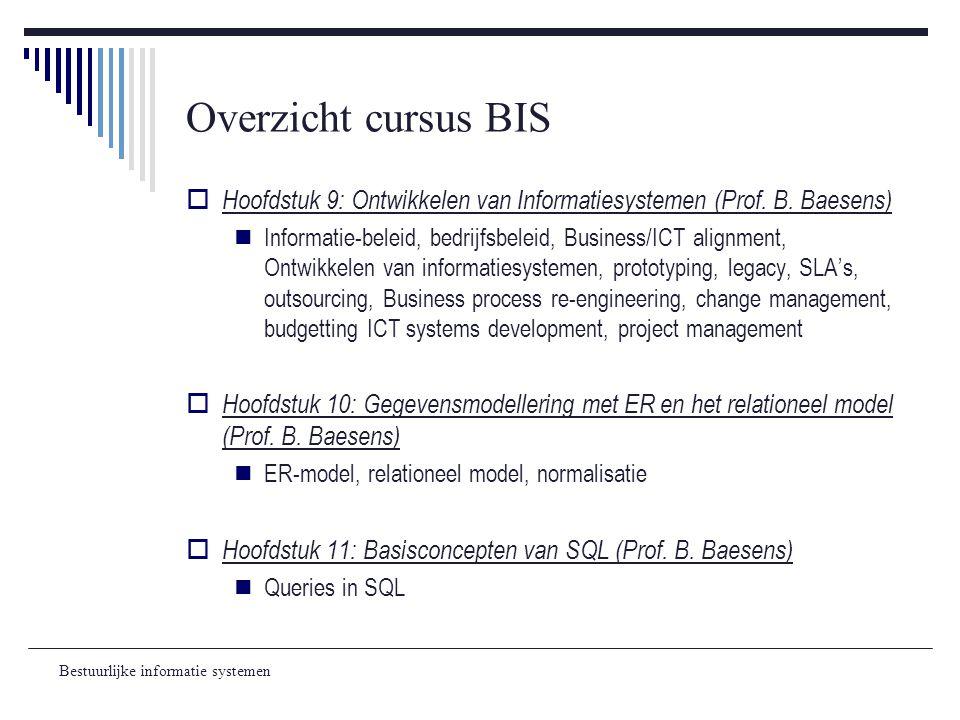 Overzicht cursus BIS Hoofdstuk 9: Ontwikkelen van Informatiesystemen (Prof. B. Baesens)