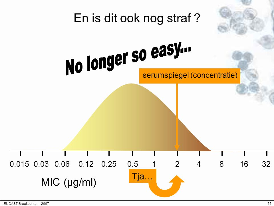No longer so easy... En is dit ook nog straf MIC (µg/ml) Tja…