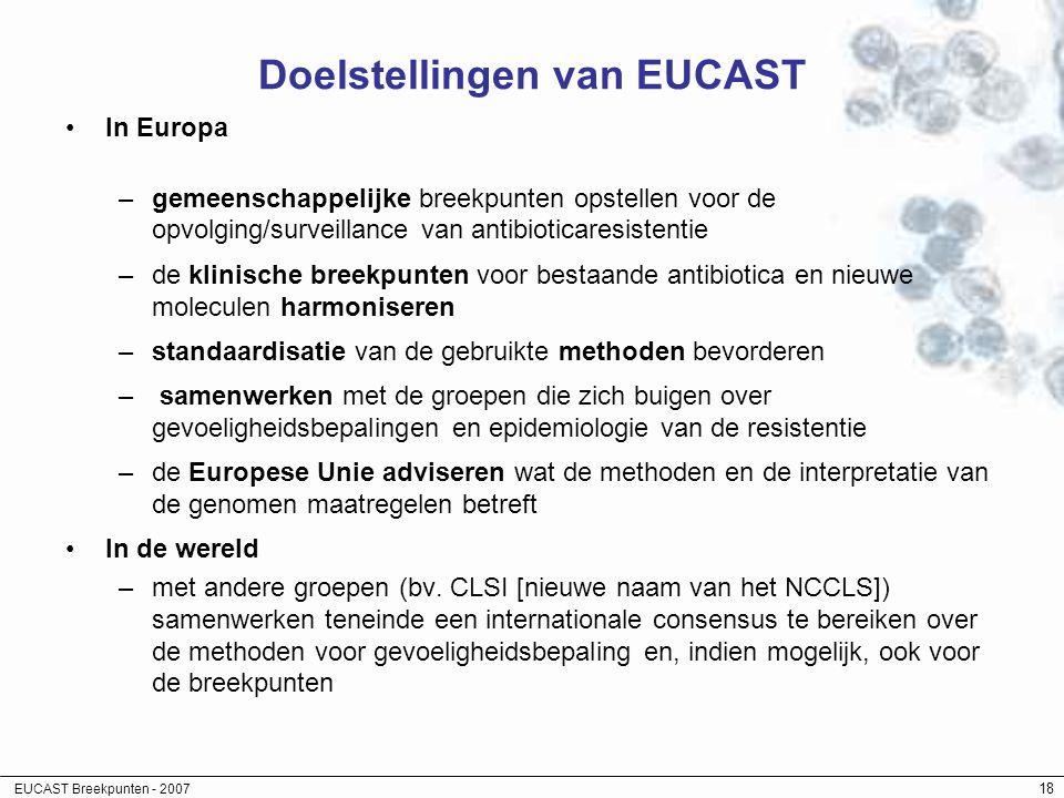 Doelstellingen van EUCAST