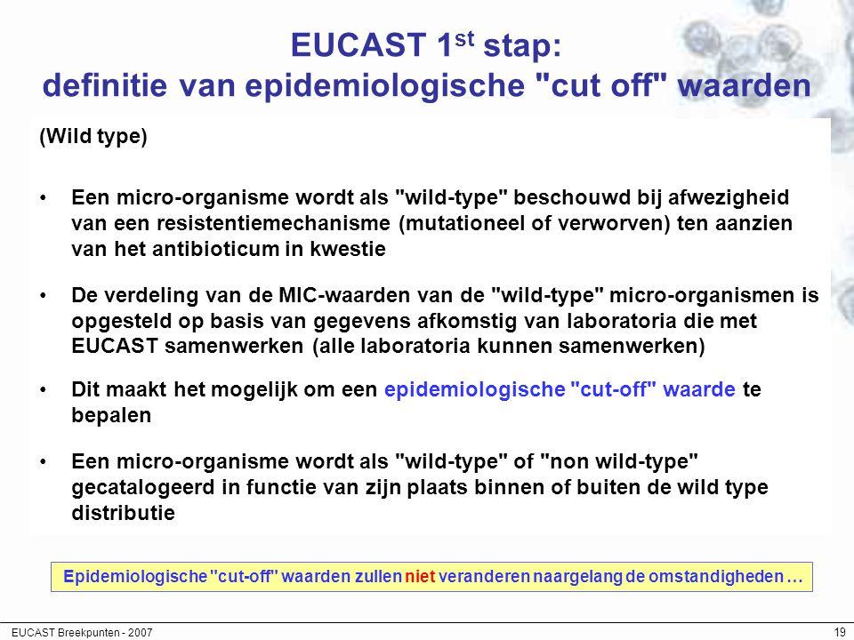 EUCAST 1st stap: definitie van epidemiologische cut off waarden
