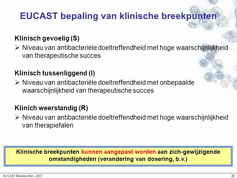EUCAST bepaling van klinische breekpunten