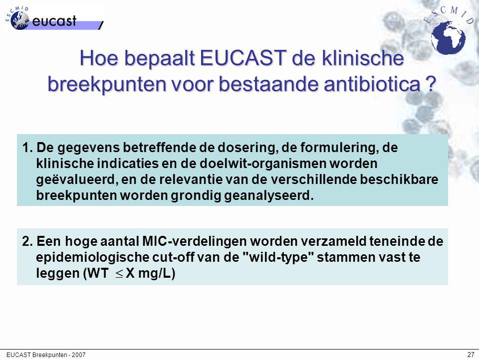 Hoe bepaalt EUCAST de klinische breekpunten voor bestaande antibiotica