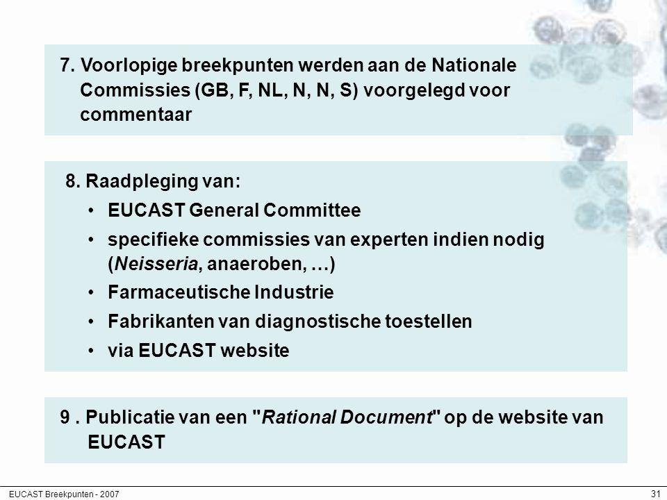 EUCAST General Committee