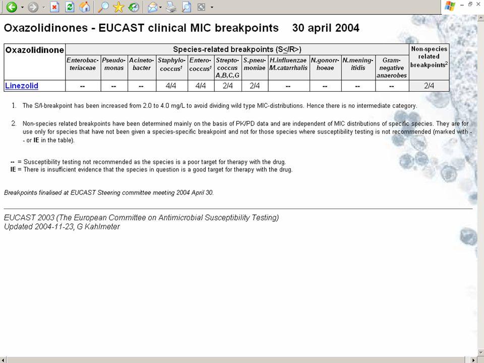 EUCAST Breekpunten - 2007
