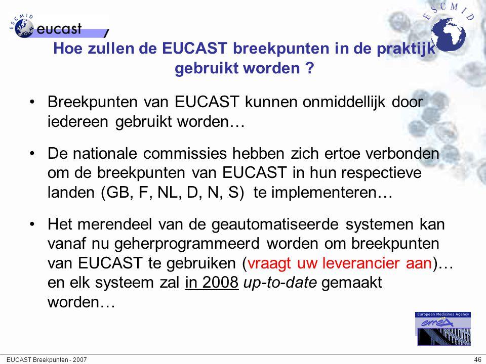 Hoe zullen de EUCAST breekpunten in de praktijk gebruikt worden