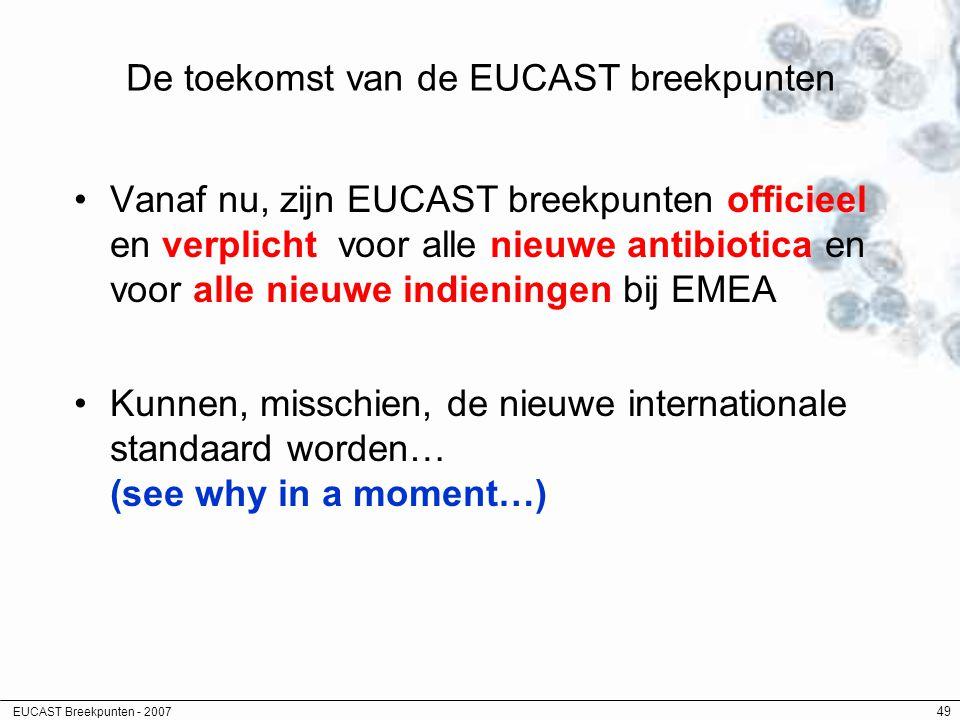 De toekomst van de EUCAST breekpunten