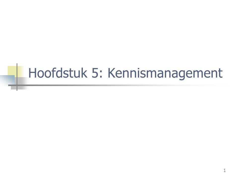 Hoofdstuk 5: Kennismanagement