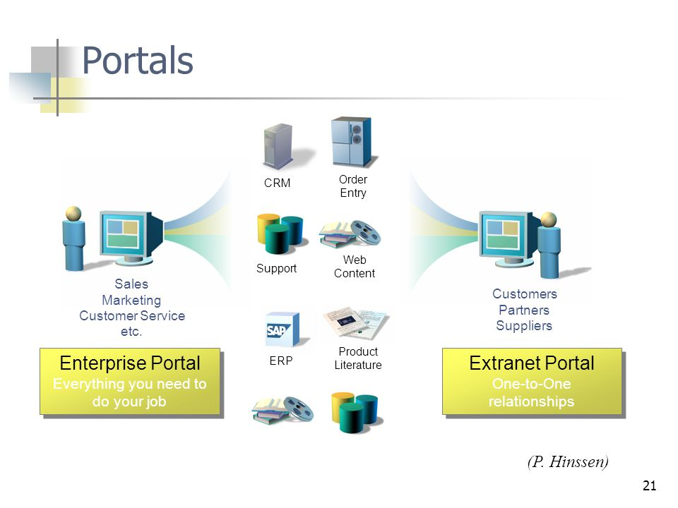 Portals Enterprise Portal Everything you need to do your job