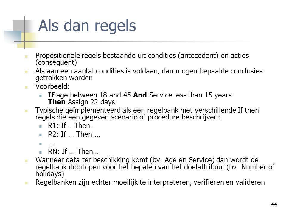 Als dan regels Propositionele regels bestaande uit condities (antecedent) en acties (consequent)