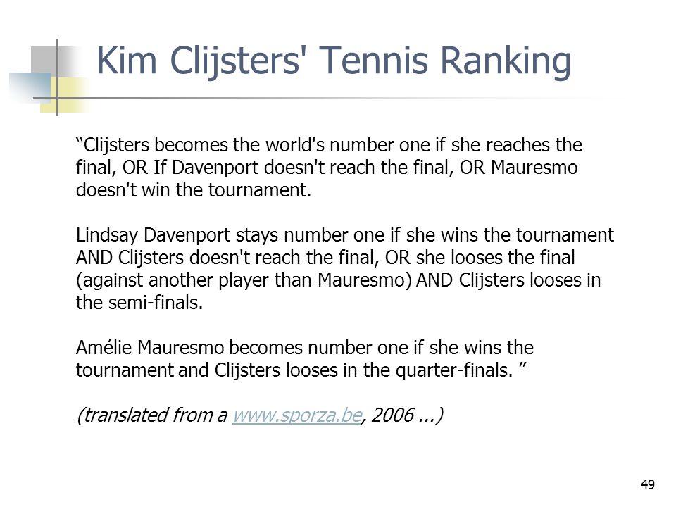 Kim Clijsters Tennis Ranking