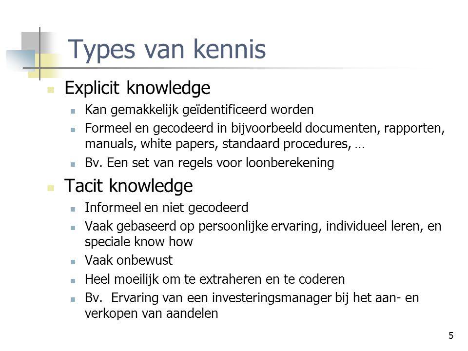 Types van kennis Explicit knowledge Tacit knowledge