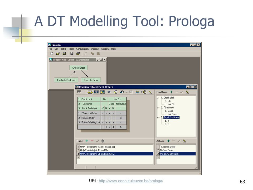 A DT Modelling Tool: Prologa