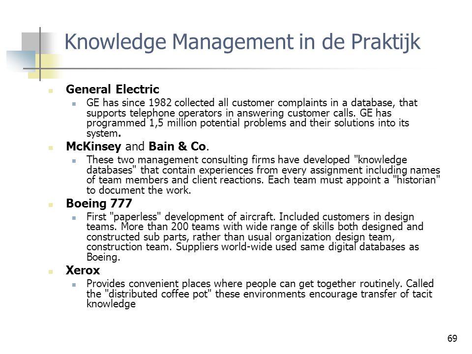 Knowledge Management in de Praktijk
