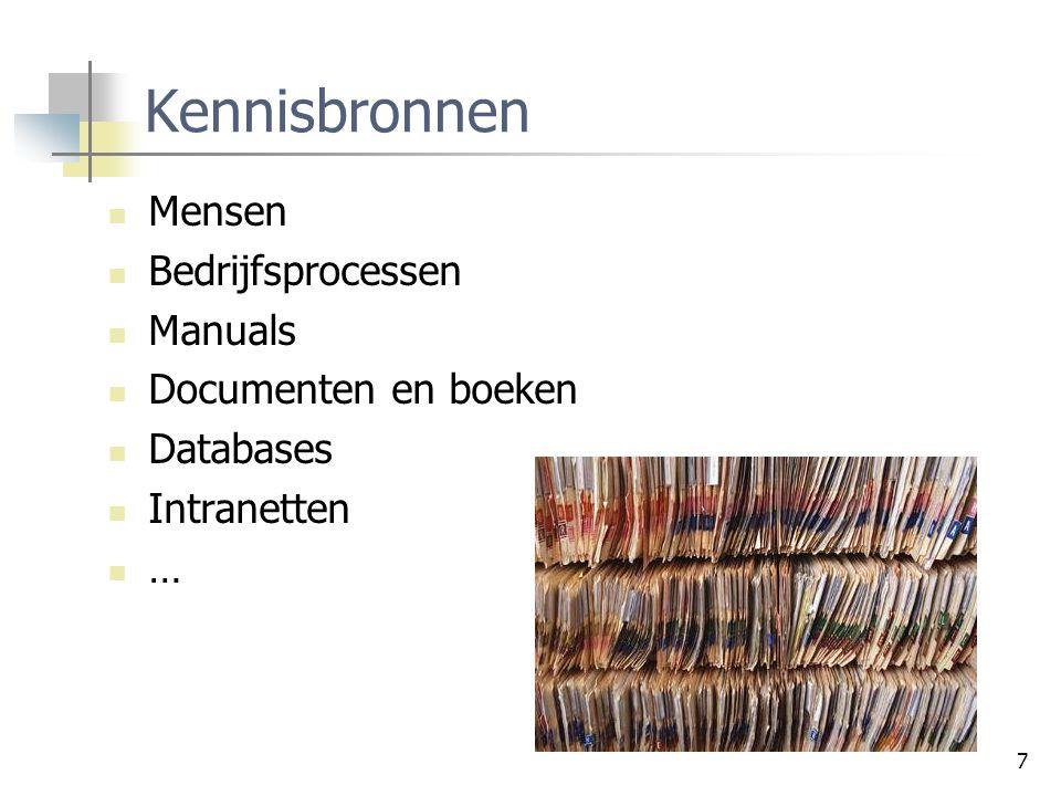 Kennisbronnen Mensen Bedrijfsprocessen Manuals Documenten en boeken