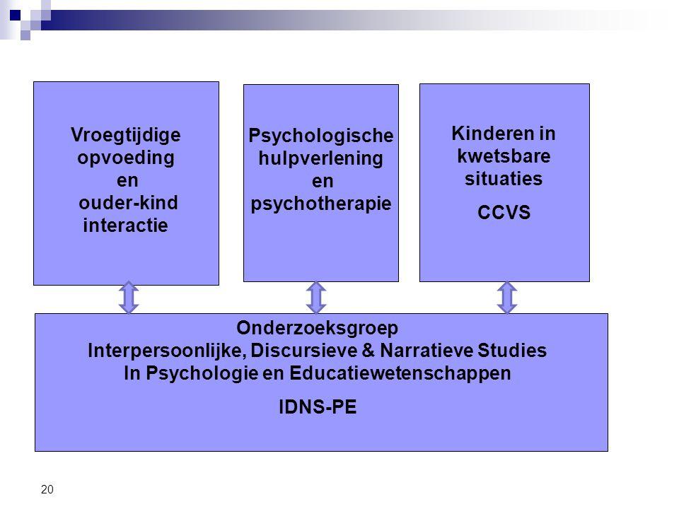 Vroegtijdige opvoeding en ouder-kind interactie