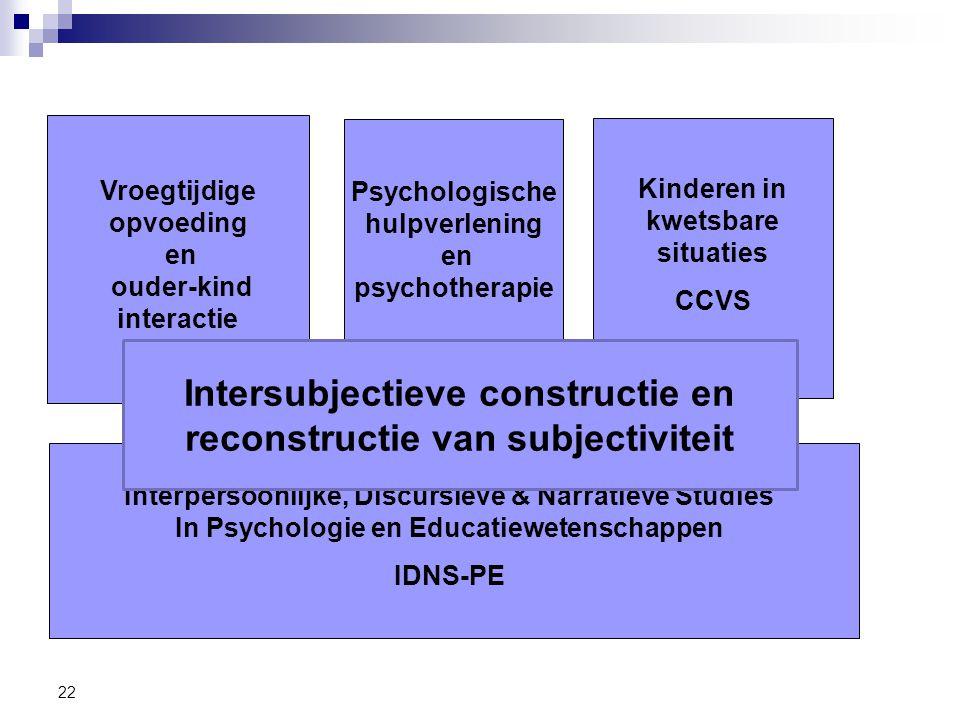 Intersubjectieve constructie en reconstructie van subjectiviteit