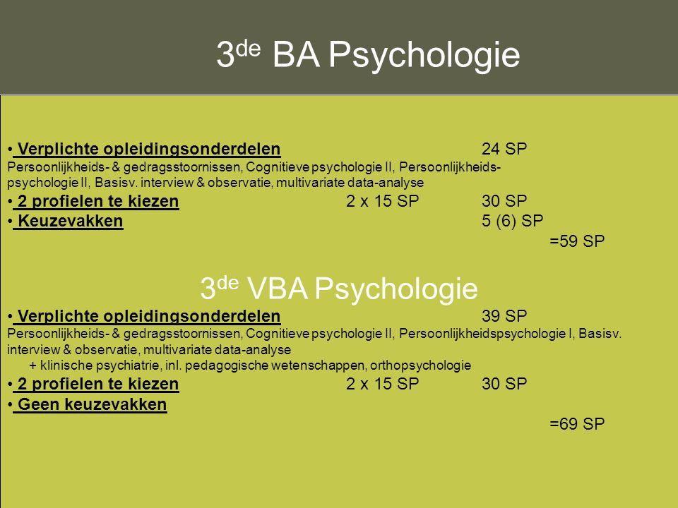 3de BA Psychologie 3de VBA Psychologie