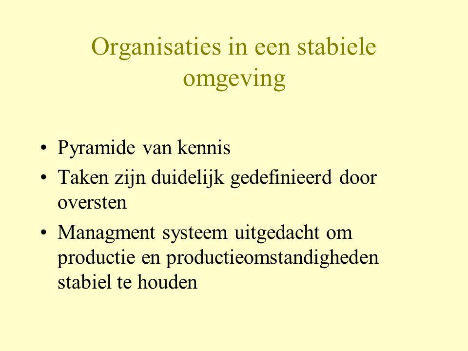 Organisaties in een stabiele omgeving