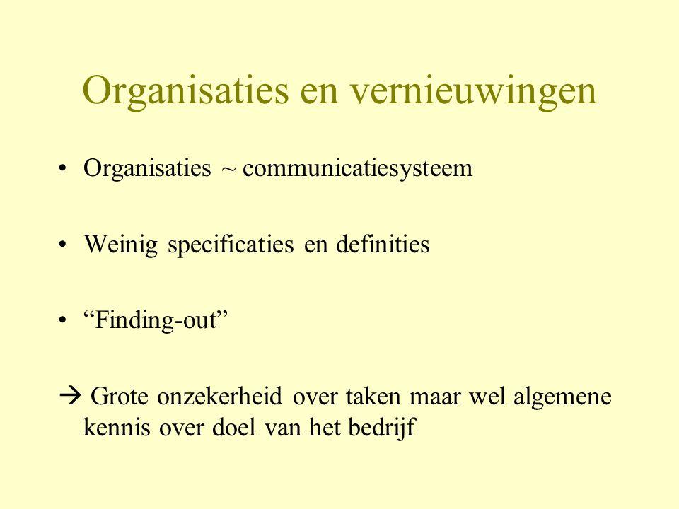 Organisaties en vernieuwingen