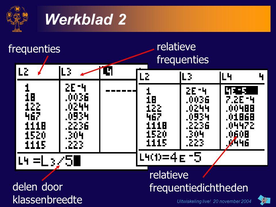 Werkblad 2 relatieve frequenties frequenties