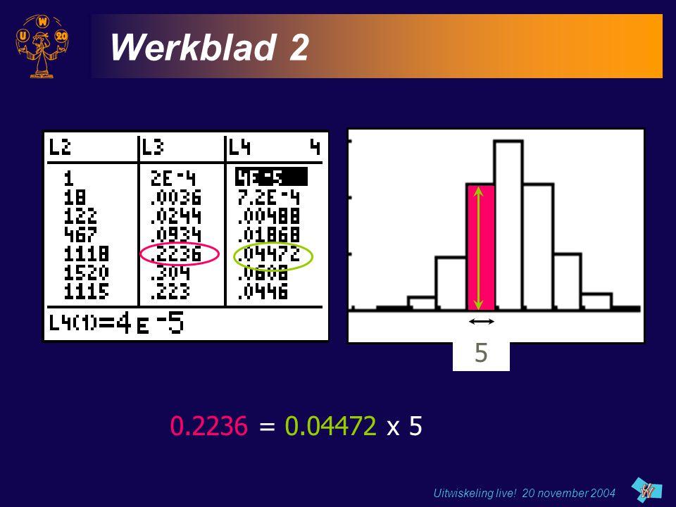 Werkblad 2 5 0.2236 = 0.04472 x 5 Uitwiskeling live! 20 november 2004