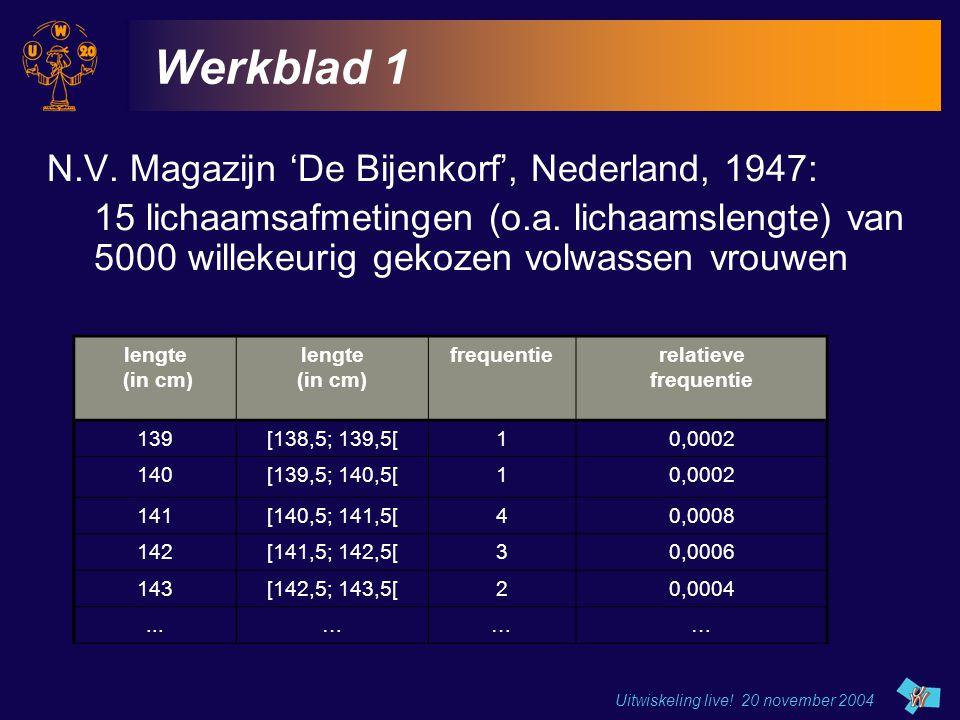 Werkblad 1 N.V. Magazijn 'De Bijenkorf', Nederland, 1947:
