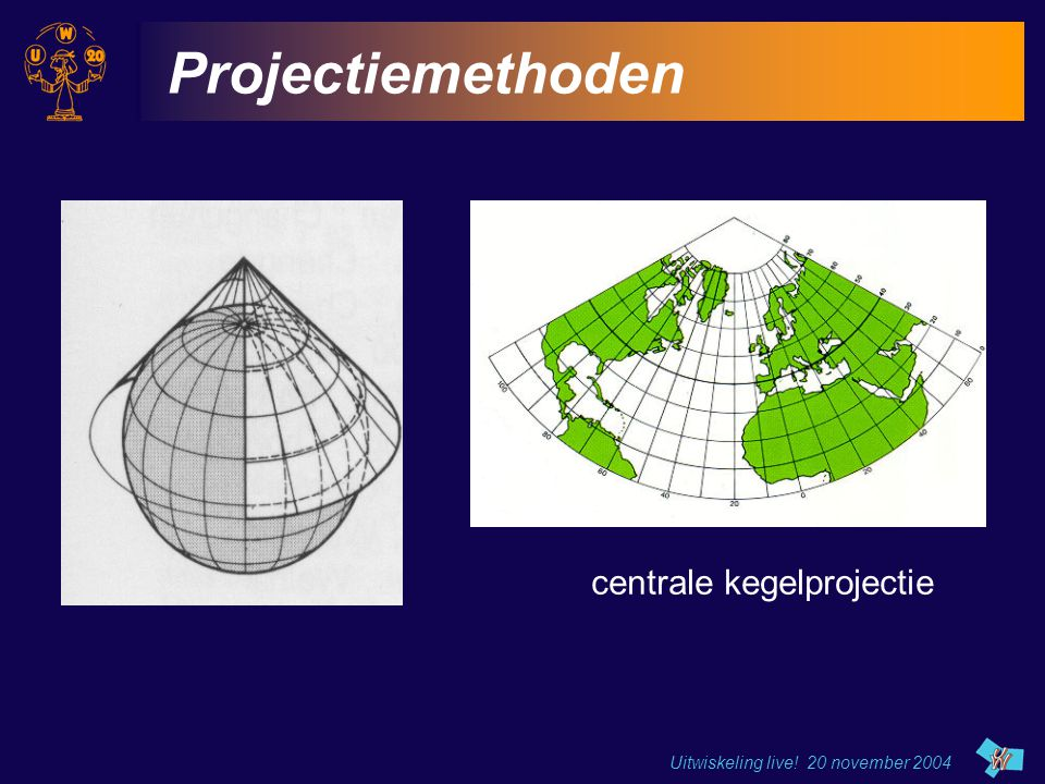 Projectiemethoden centrale kegelprojectie
